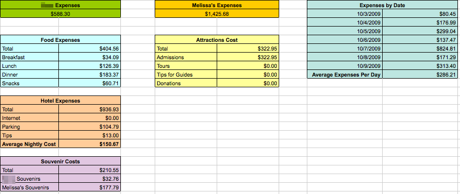 how to set up an expense spreadsheet